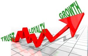 Customer Loyalty 2